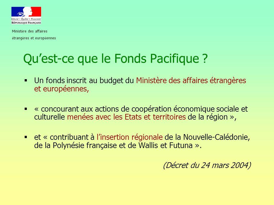 Qu'est-ce que le Fonds Pacifique
