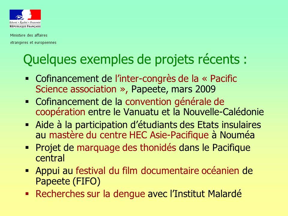 Quelques exemples de projets récents :