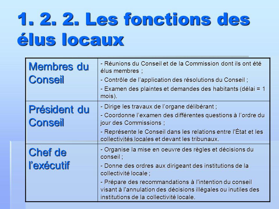 1. 2. 2. Les fonctions des élus locaux