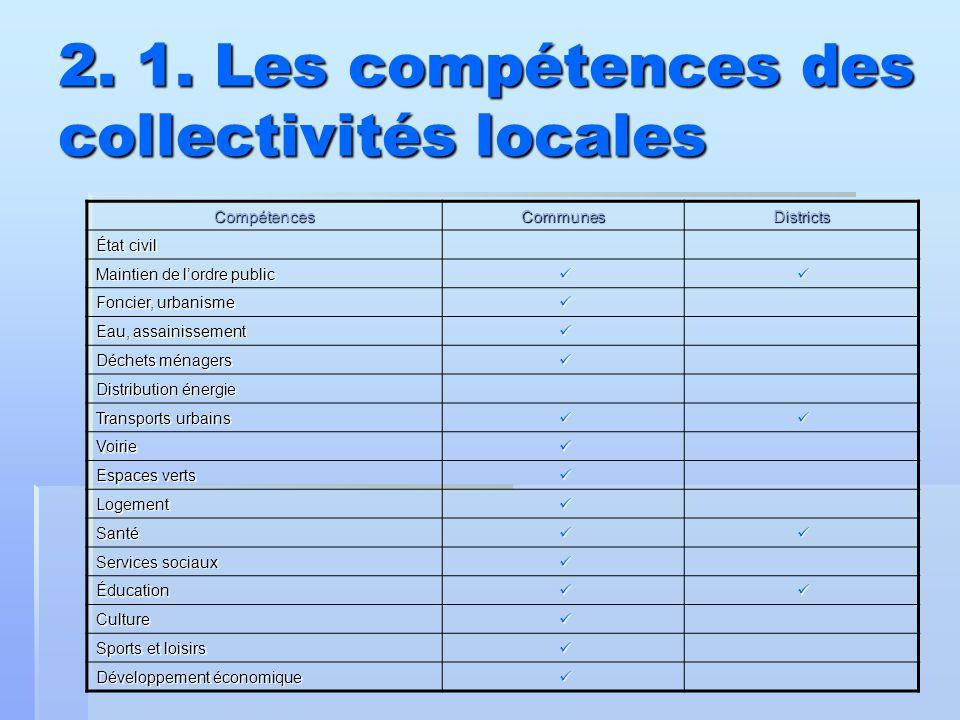 2. 1. Les compétences des collectivités locales