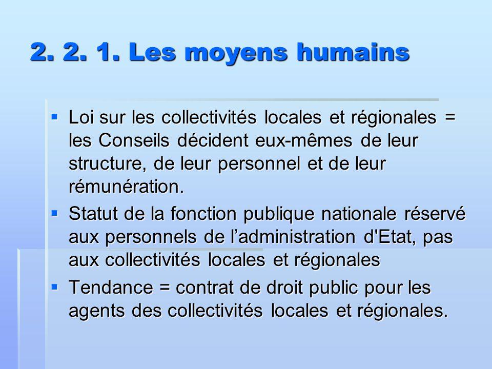 2. 2. 1. Les moyens humains