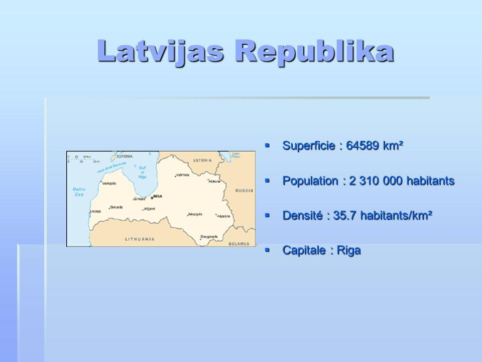 Latvijas Republika Superficie : 64589 km²