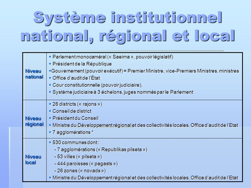 Système institutionnel national, régional et local
