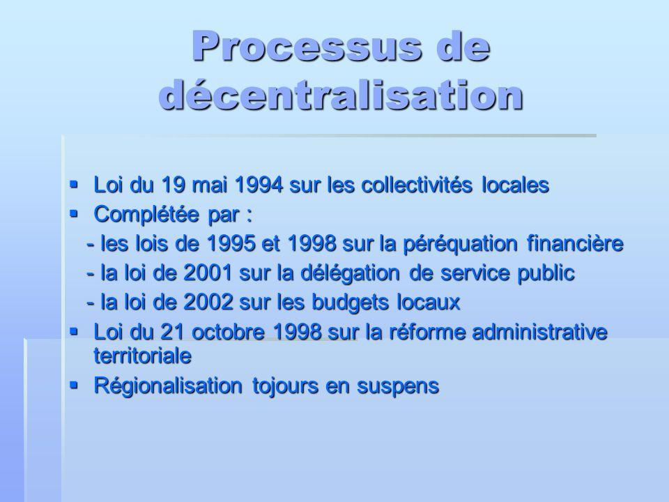 Processus de décentralisation