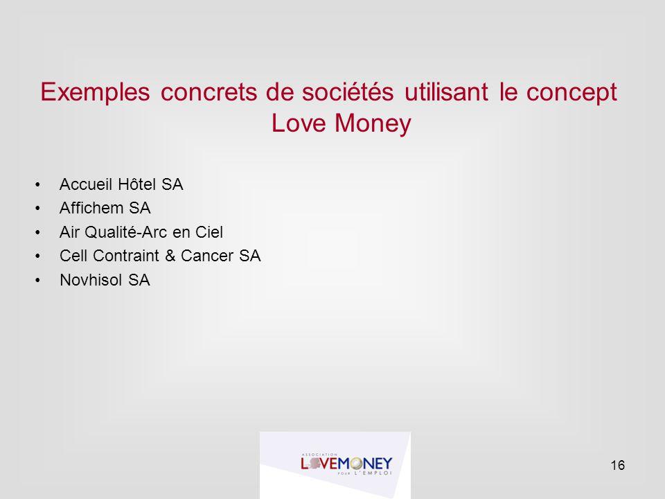 Exemples concrets de sociétés utilisant le concept Love Money