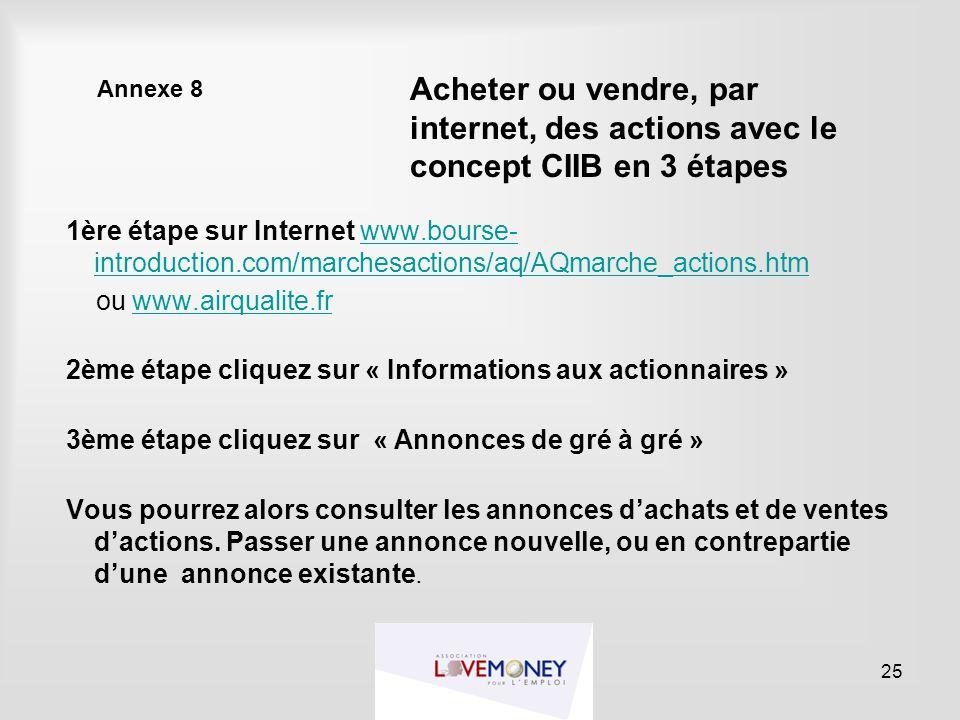 Annexe 8 Acheter ou vendre, par internet, des actions avec le concept CIIB en 3 étapes.