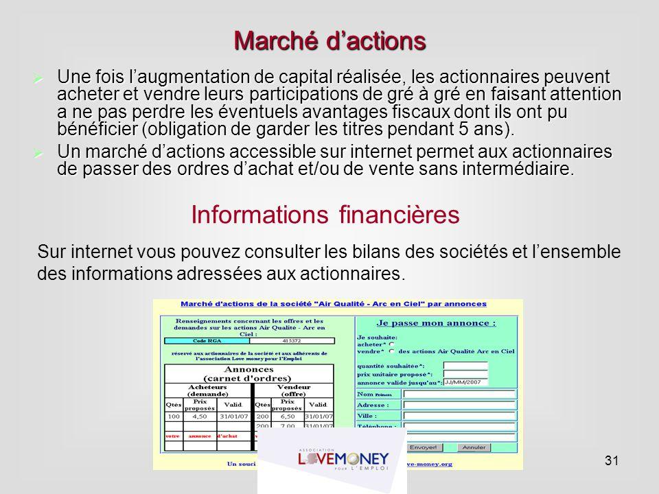 Informations financières
