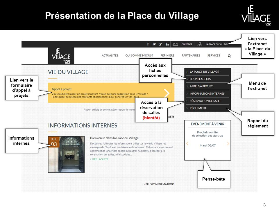 Présentation de la Place du Village