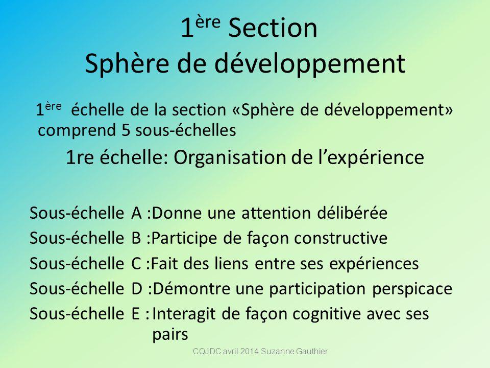 1ère Section Sphère de développement
