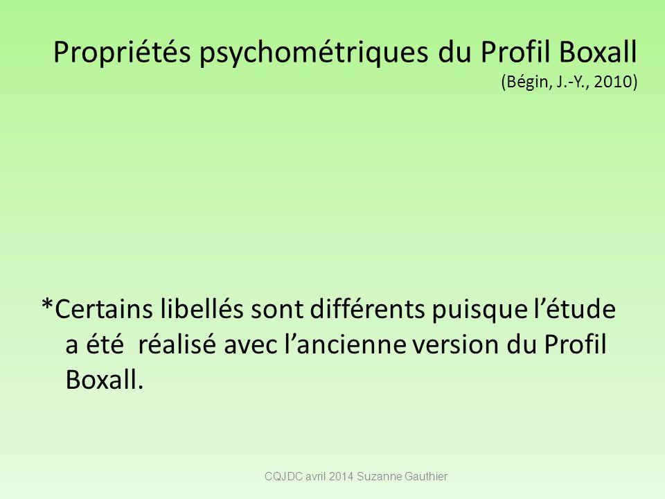 Propriétés psychométriques du Profil Boxall (Bégin, J.-Y., 2010)