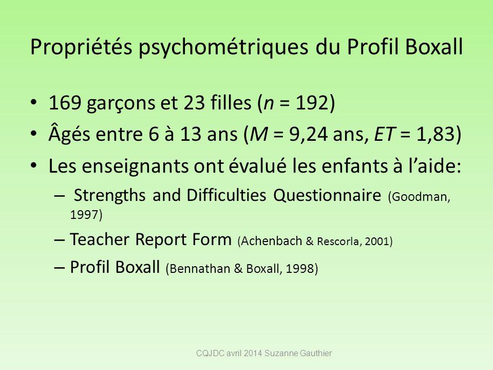 Propriétés psychométriques du Profil Boxall