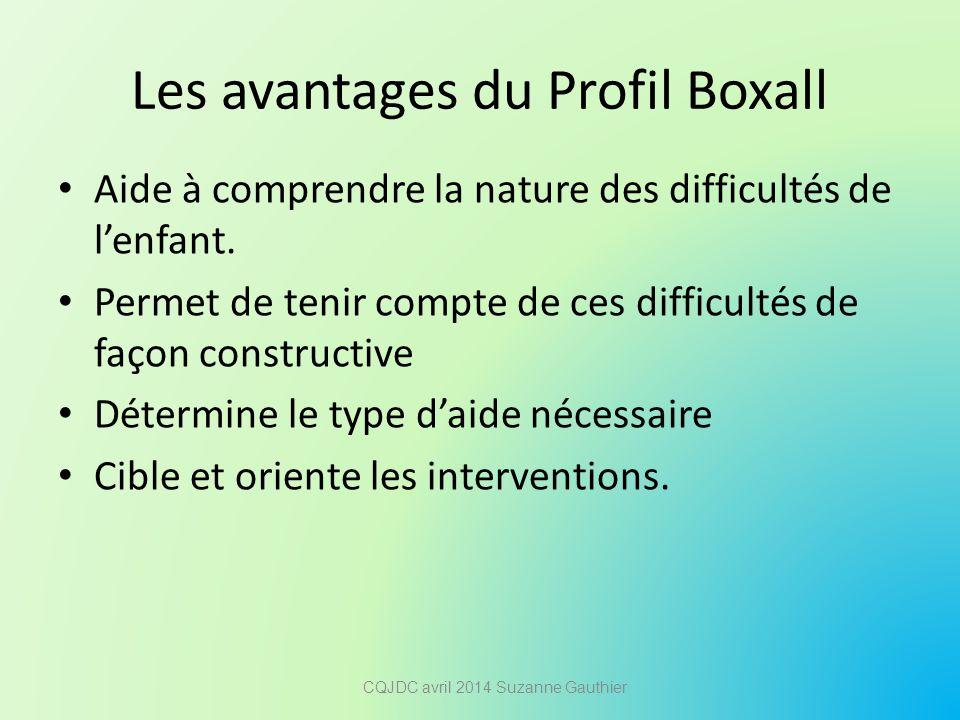 Les avantages du Profil Boxall