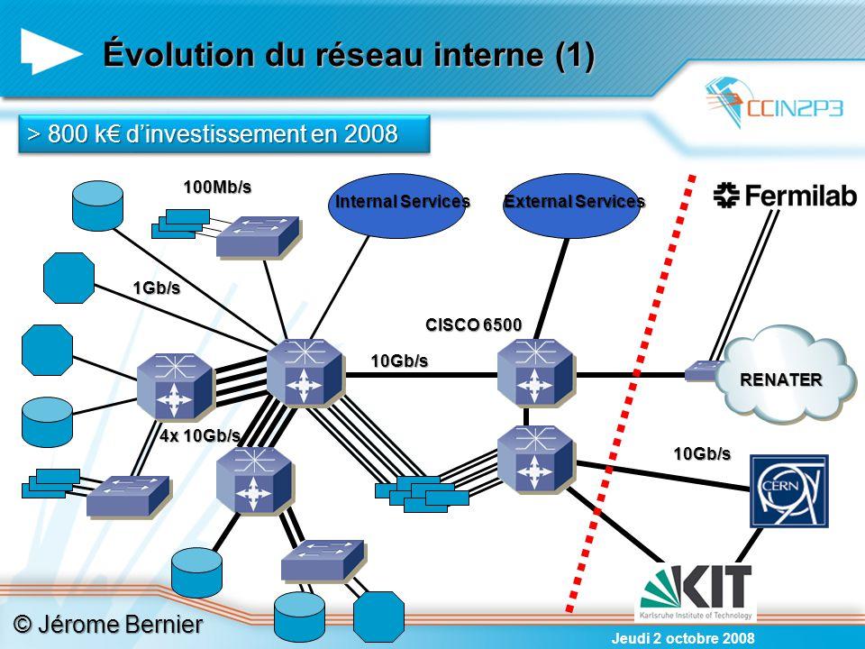 Évolution du réseau interne (1)
