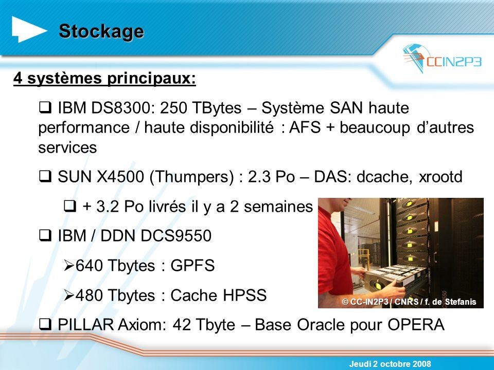 Stockage 4 systèmes principaux: