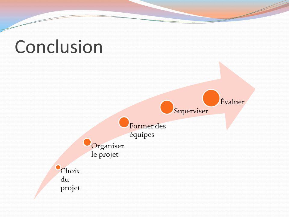 Conclusion Choix du projet Organiser le projet Former des équipes