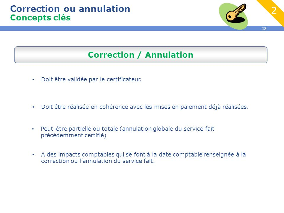 Correction ou annulation Concepts clés