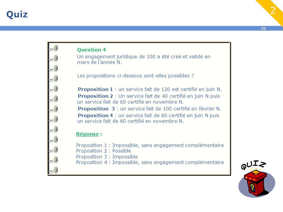 Quiz 2. Question 4. Un engagement juridique de 100 a été créé et validé en mars de l'année N. Les propositions ci-dessous sont-elles possibles
