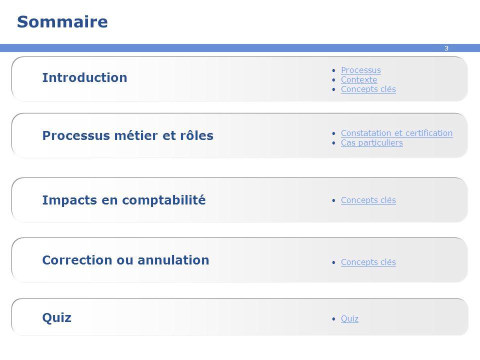 Sommaire Introduction Processus métier et rôles