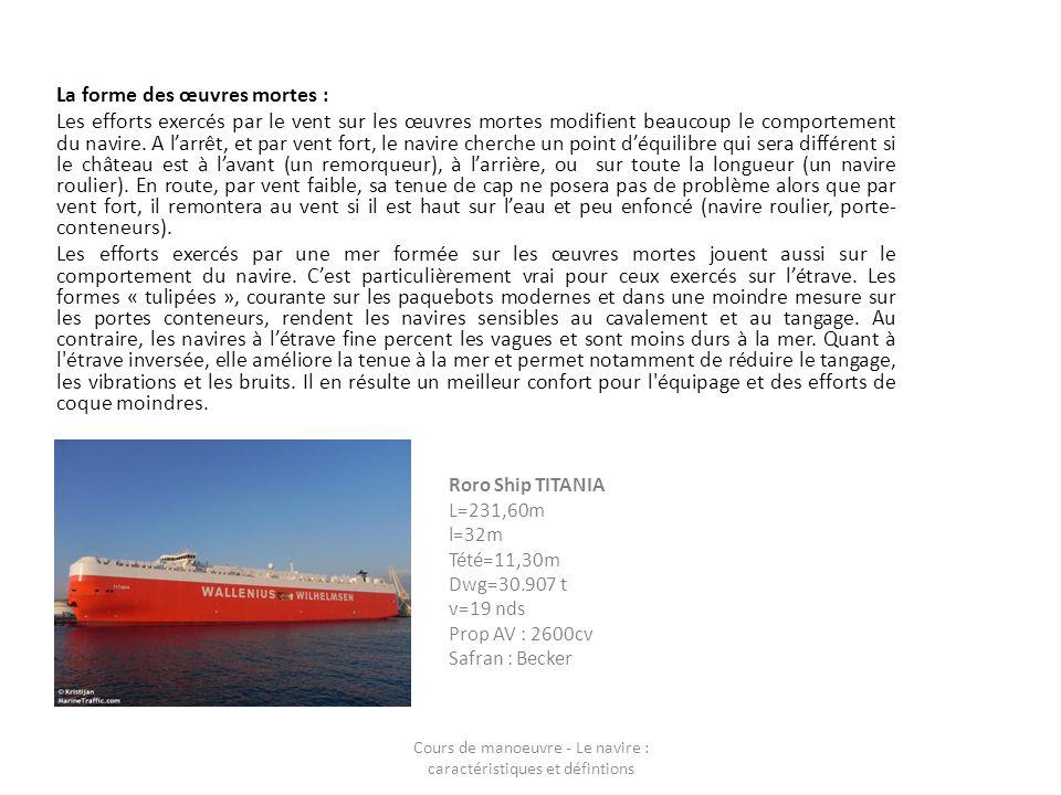Cours de manoeuvre - Le navire : caractéristiques et défintions