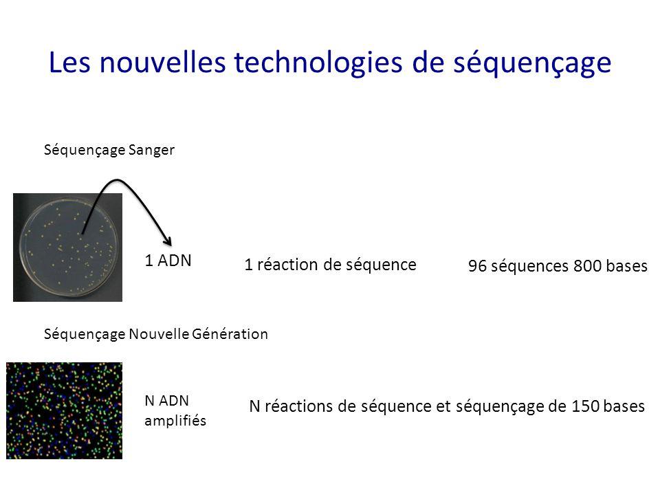 Les nouvelles technologies de séquençage