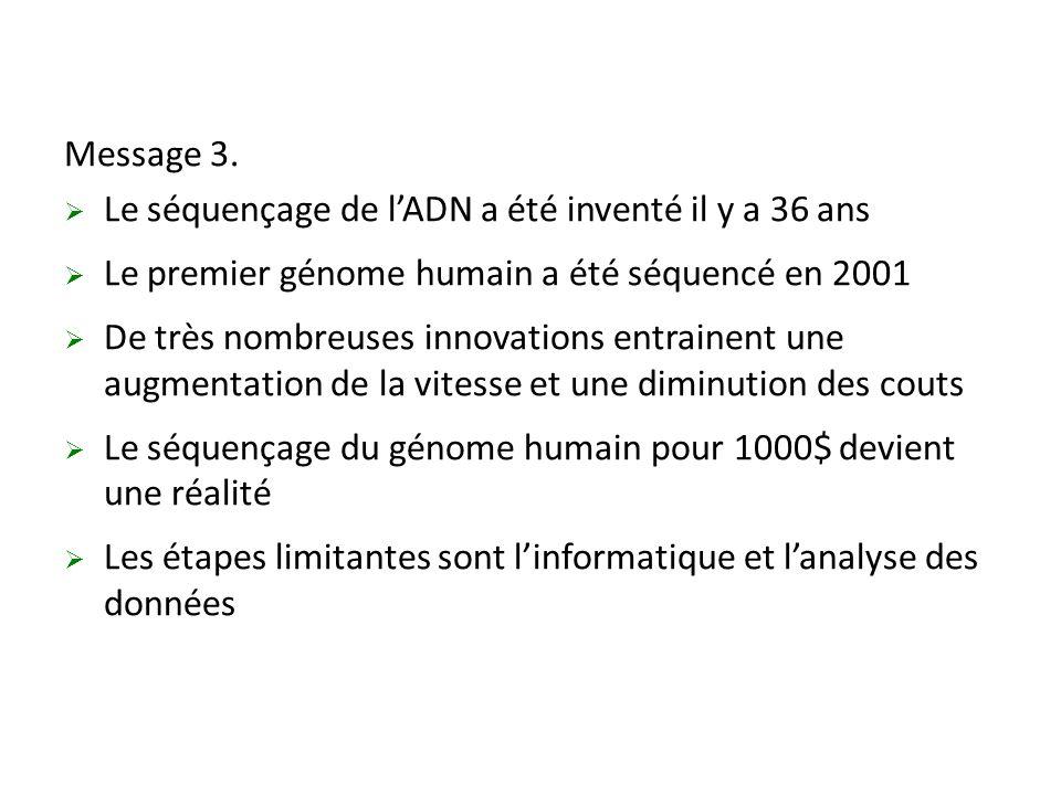 Message 3. Le séquençage de l'ADN a été inventé il y a 36 ans. Le premier génome humain a été séquencé en 2001.