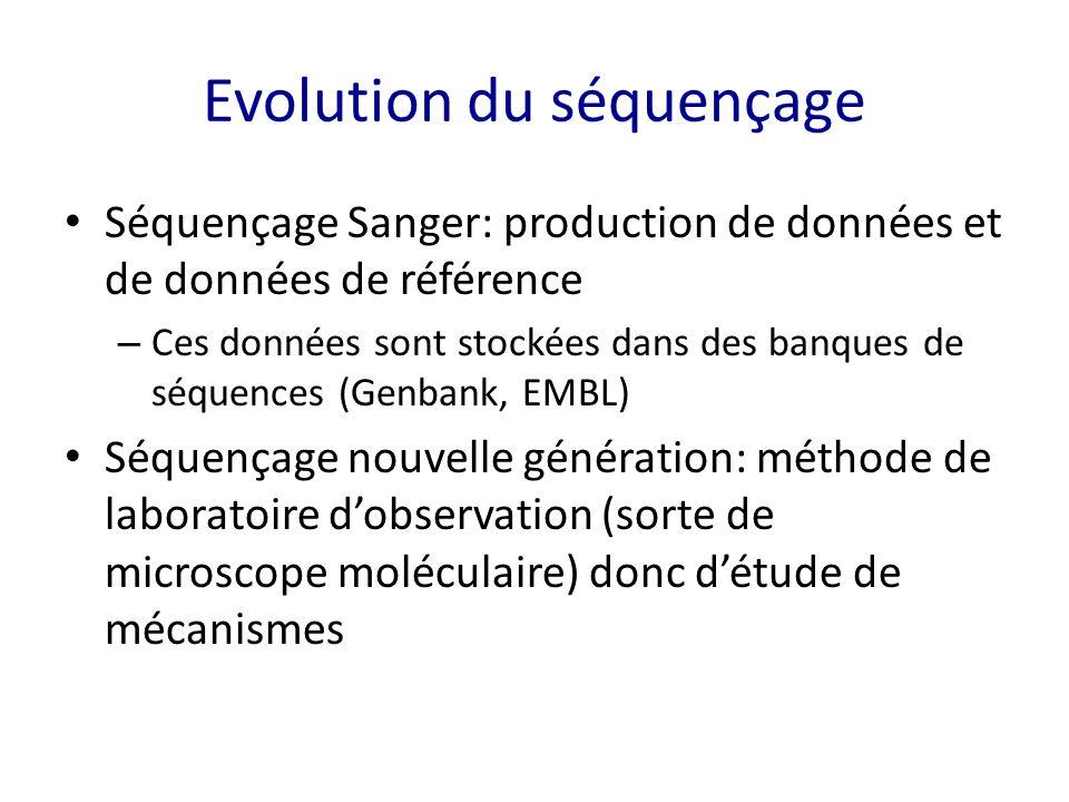 Evolution du séquençage