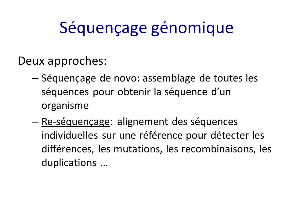 Séquençage génomique Deux approches: