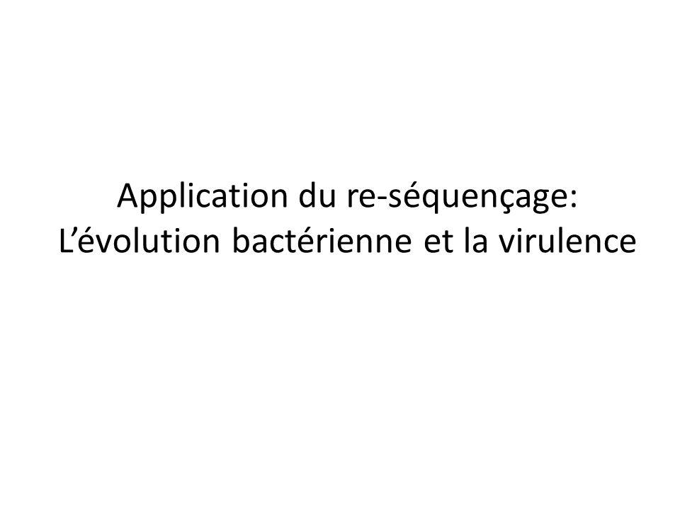 Application du re-séquençage: L'évolution bactérienne et la virulence