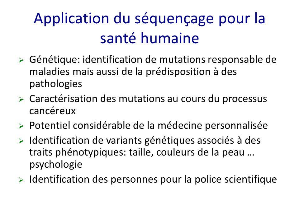 Application du séquençage pour la santé humaine