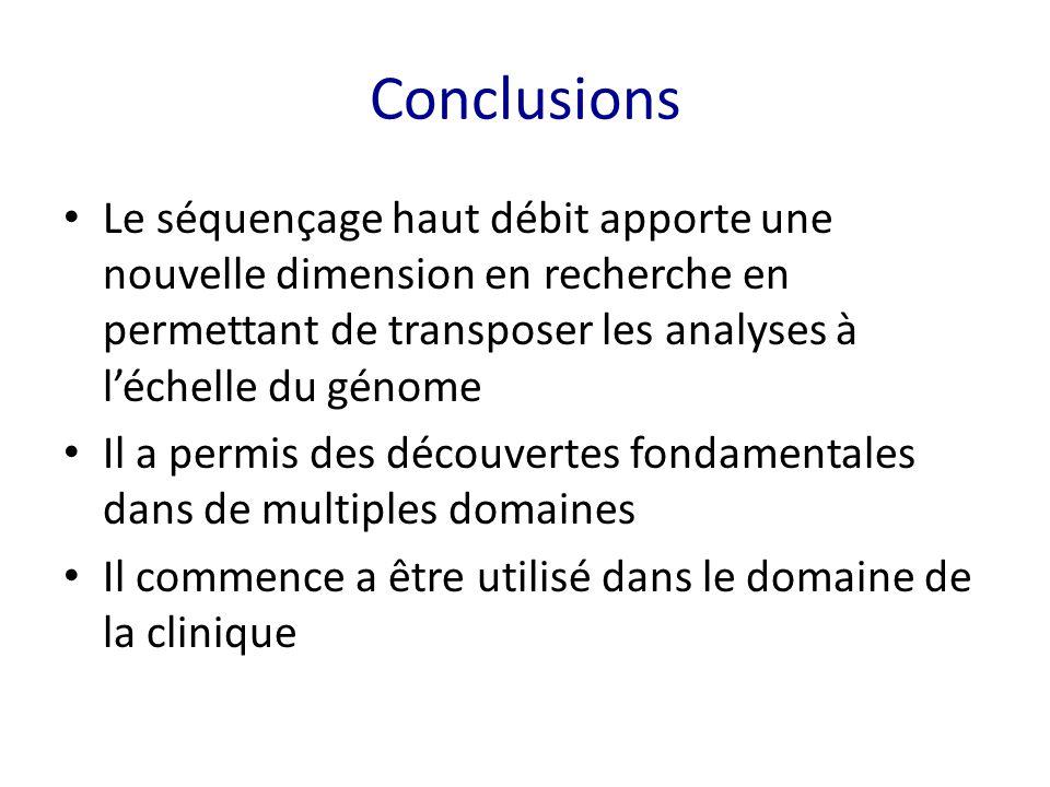 Conclusions Le séquençage haut débit apporte une nouvelle dimension en recherche en permettant de transposer les analyses à l'échelle du génome.