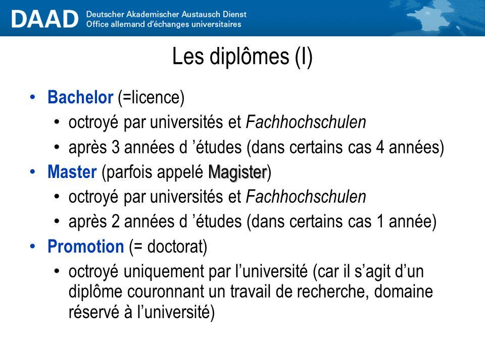 Les diplômes (I) Bachelor (=licence)