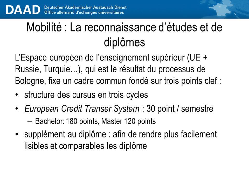 Mobilité : La reconnaissance d'études et de diplômes