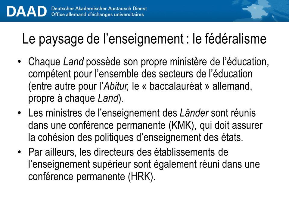 Le paysage de l'enseignement : le fédéralisme