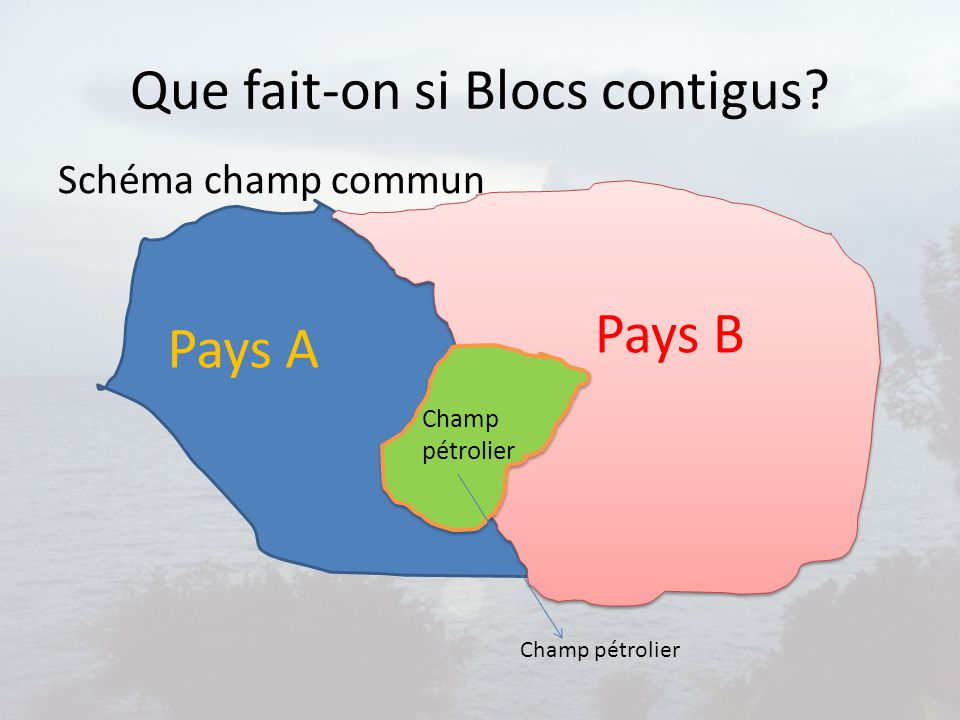 Que fait-on si Blocs contigus