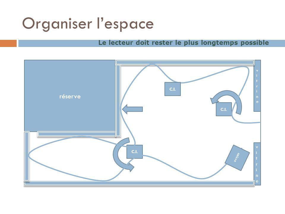 Organiser l'espace réserve