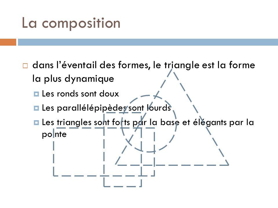 La composition dans l'éventail des formes, le triangle est la forme la plus dynamique. Les ronds sont doux.