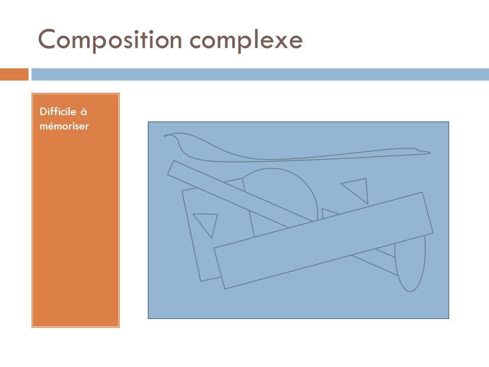 Composition complexe Difficile à mémoriser