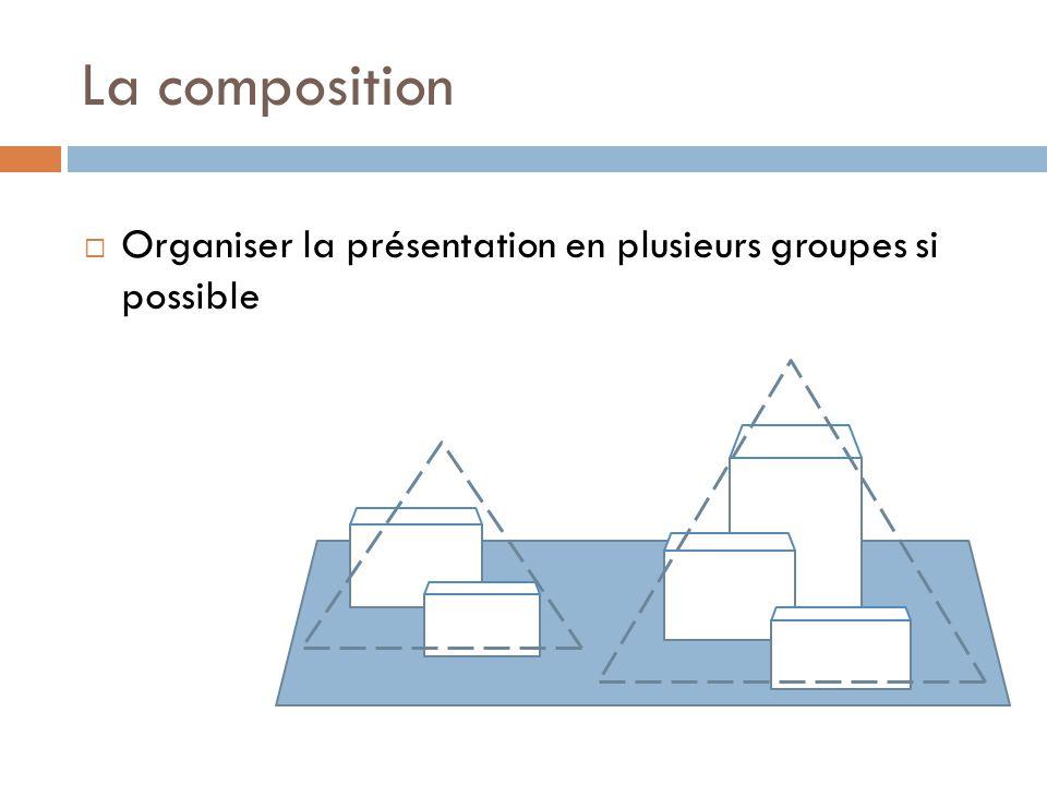 La composition Organiser la présentation en plusieurs groupes si possible.