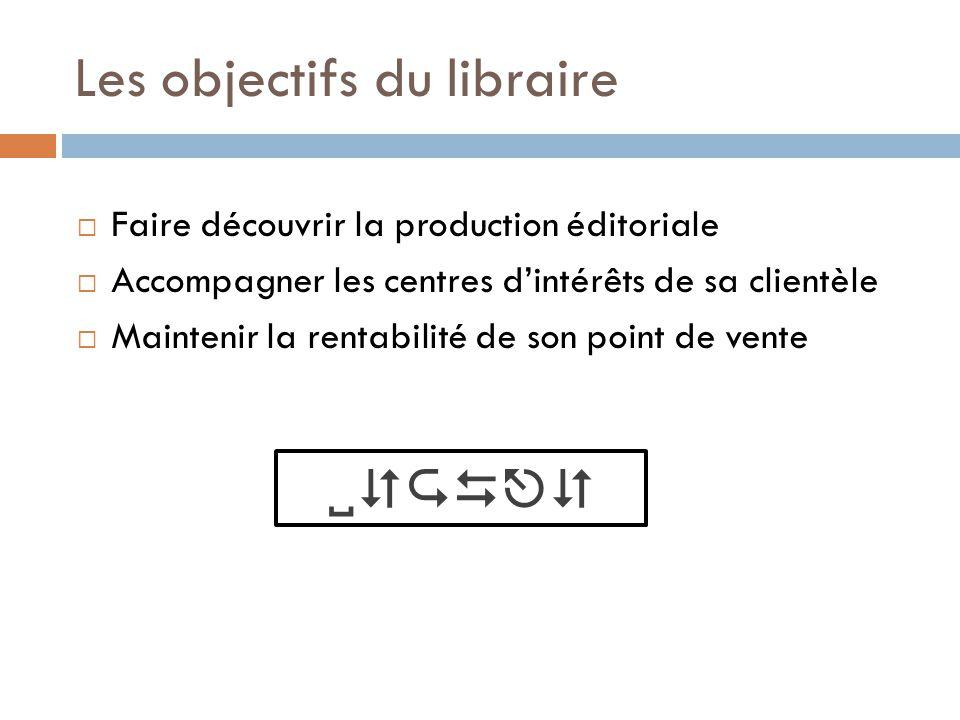 Les objectifs du libraire