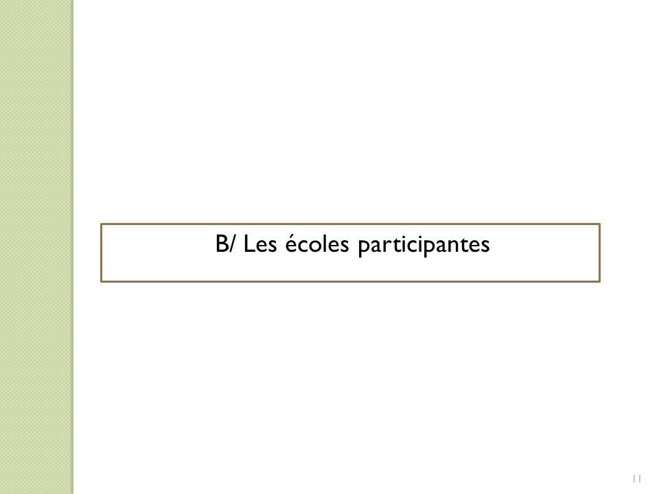 B/ Les écoles participantes