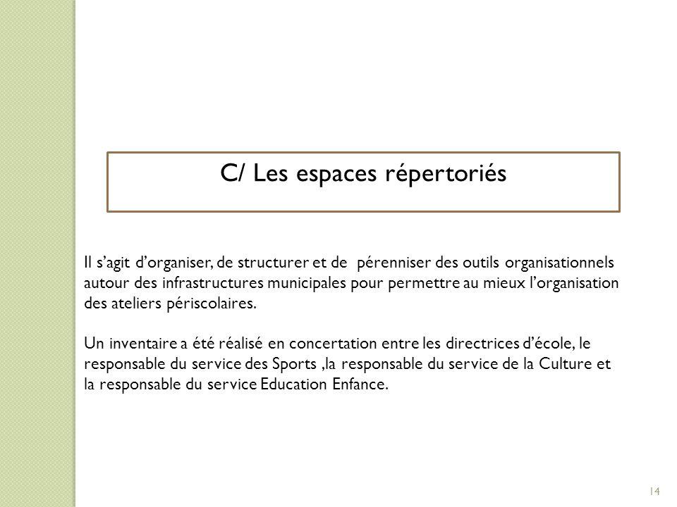 C/ Les espaces répertoriés