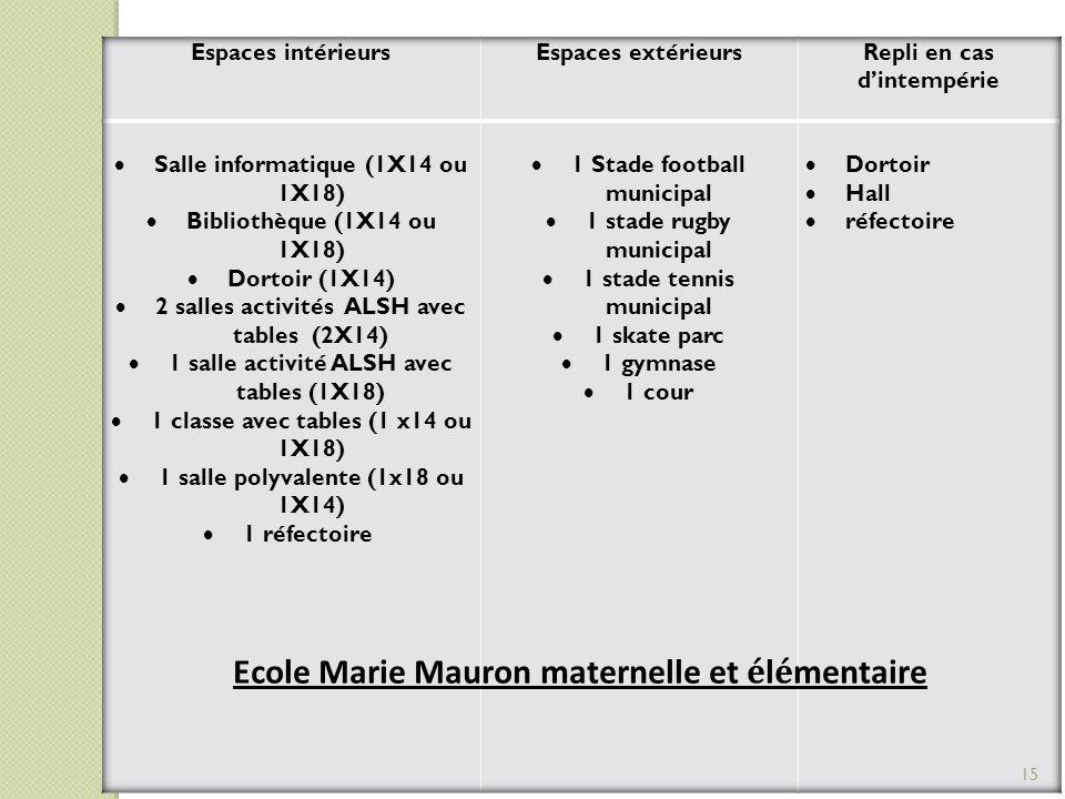 Ecole Marie Mauron maternelle et élémentaire
