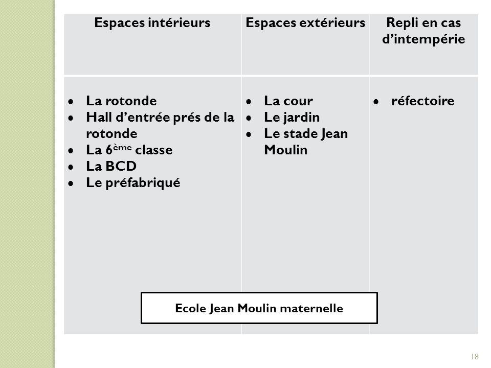 Repli en cas d'intempérie Ecole Jean Moulin maternelle