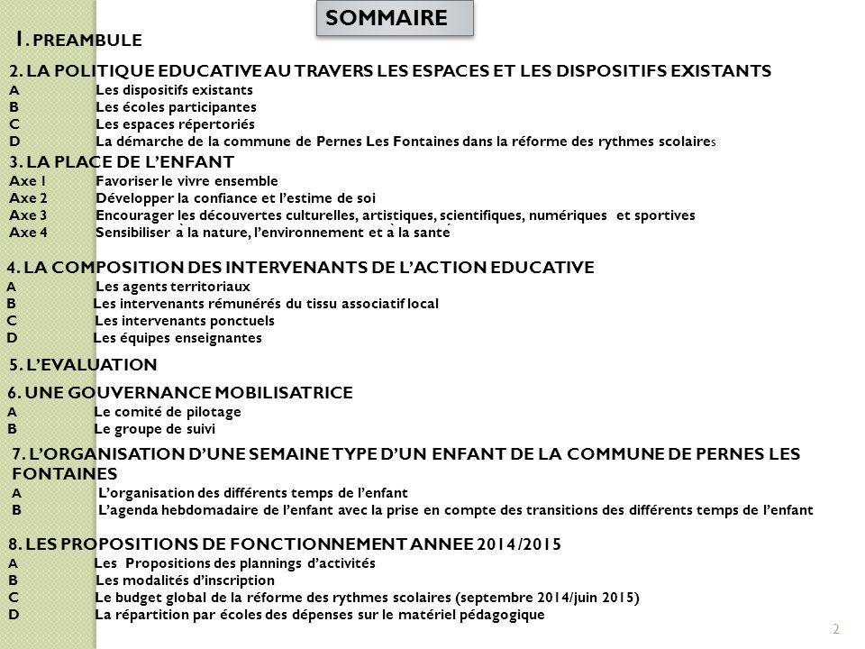 SOMMAIRE 1. PREAMBULE. 2. LA POLITIQUE EDUCATIVE AU TRAVERS LES ESPACES ET LES DISPOSITIFS EXISTANTS