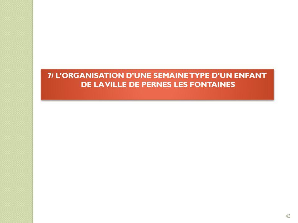 7/ L'ORGANISATION D'UNE SEMAINE TYPE D'UN ENFANT
