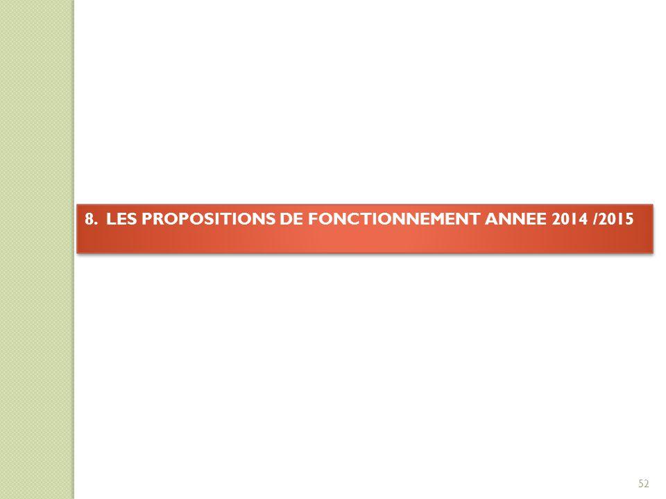 8. LES PROPOSITIONS DE FONCTIONNEMENT ANNEE 2014 /2015