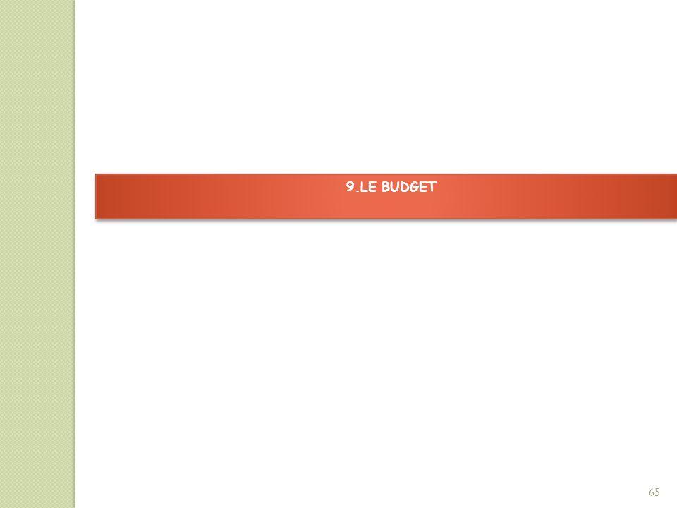 9.LE BUDGET