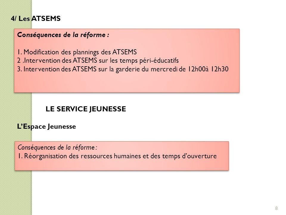 4/ Les ATSEMS Conséquences de la réforme : 1. Modification des plannings des ATSEMS. 2 .Intervention des ATSEMS sur les temps péri-éducatifs.