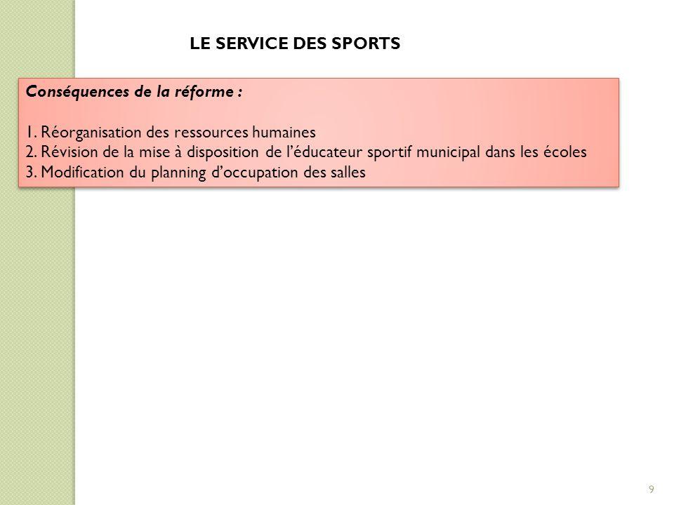 LE SERVICE DES SPORTS Conséquences de la réforme : 1. Réorganisation des ressources humaines.