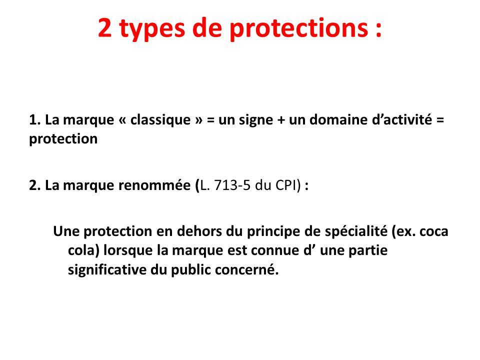 2 types de protections : 1. La marque « classique » = un signe + un domaine d'activité = protection.